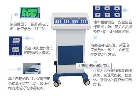 中药磁波热辐射疗法